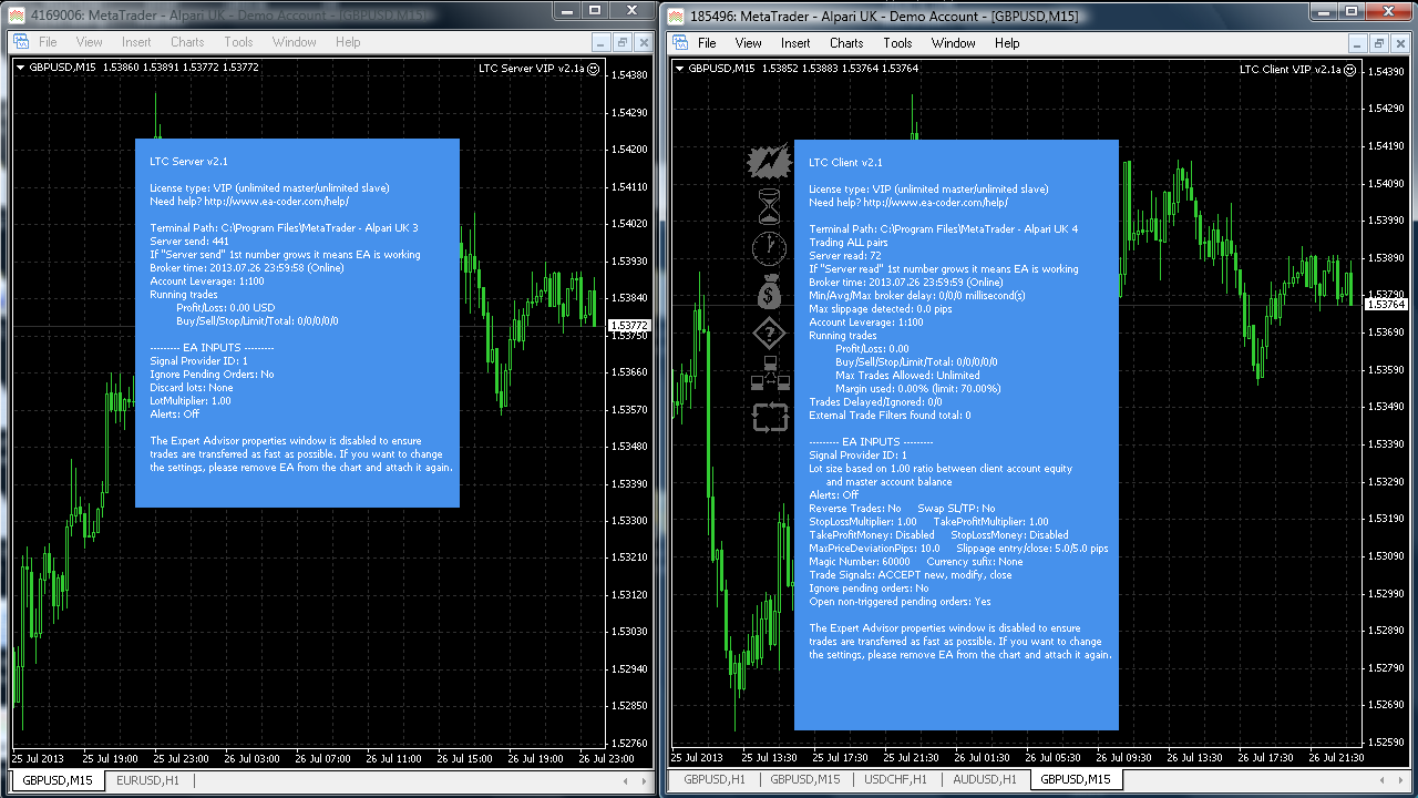 Forex trading software metatrader - Harmony Nannies