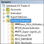 Indicators in MT4