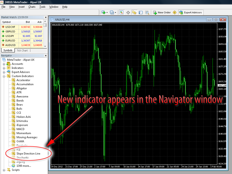 Custom Metatrader 4 indicator in the navigator window