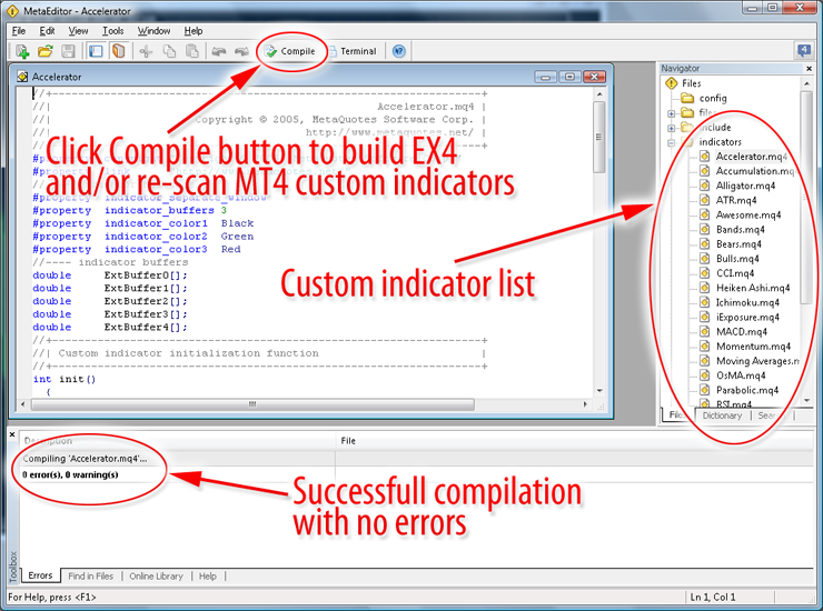 Compile MT4 indicator