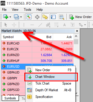 Opening New EURUSD chart window from the Market Watch window in MT4