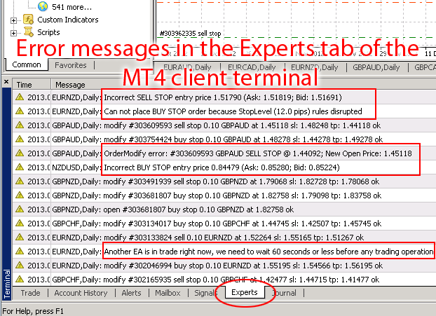 Expert Advisor error message codes on MT4 chart