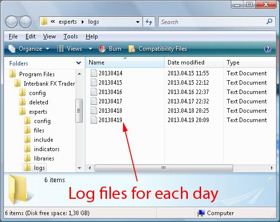 MT4 Experts log files folder