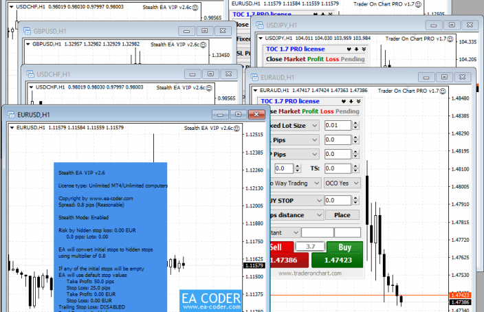 Multiple Expert Advisors on MetaTrader 4 terminal