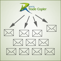 Remote Trade Copier Email Alerts delivery