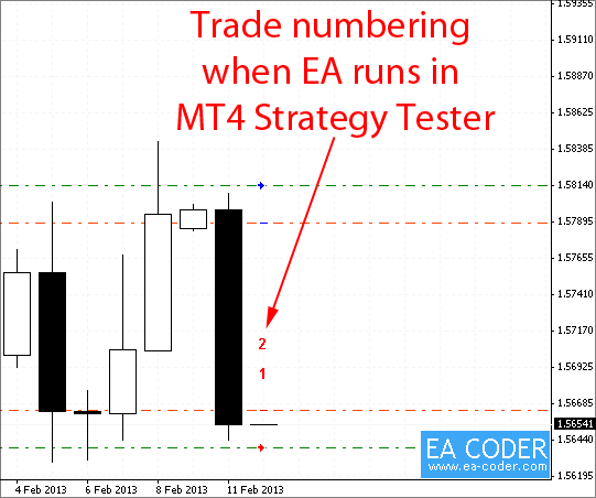 Forex manual strategy tester mt4
