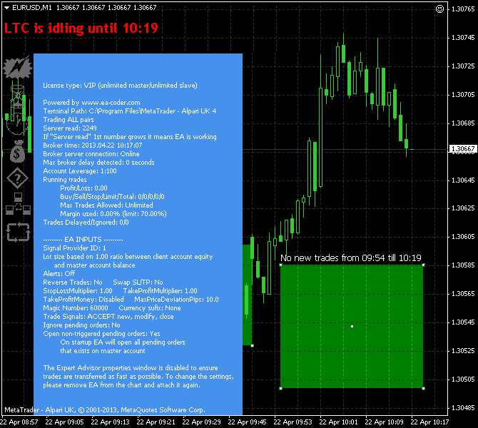 Local trade copier client ea time filter on eurusd m1