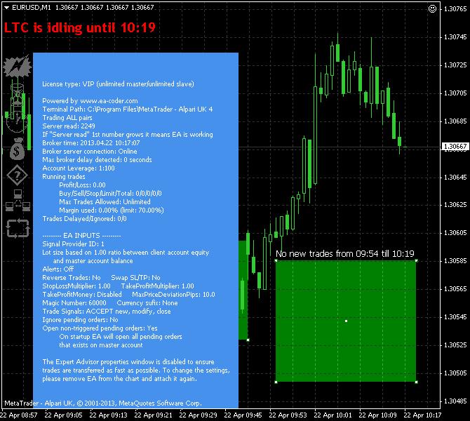 Local trade copier client ea time filter on eurusd m1