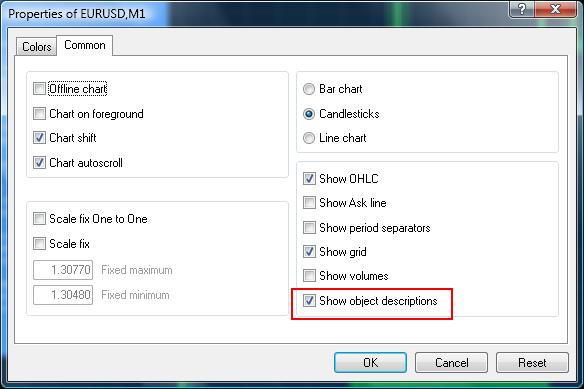 mt4 chart properties window show object descriptions