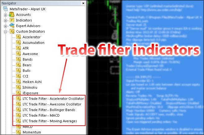 Trade filter indicators in MT4 navigator window