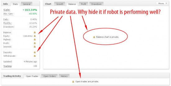 myfxbook private data trading robot