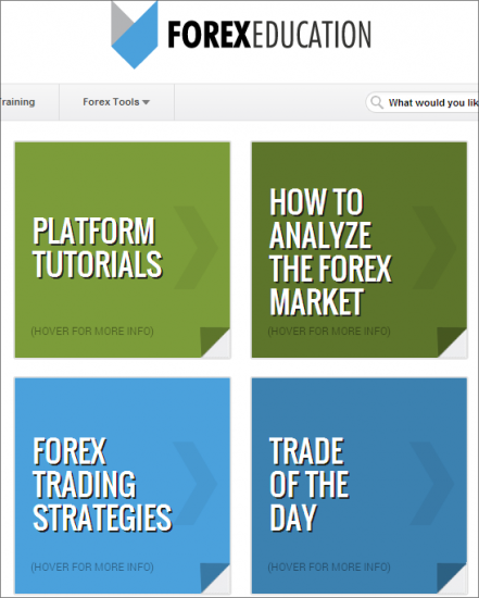 Forex trading information sites