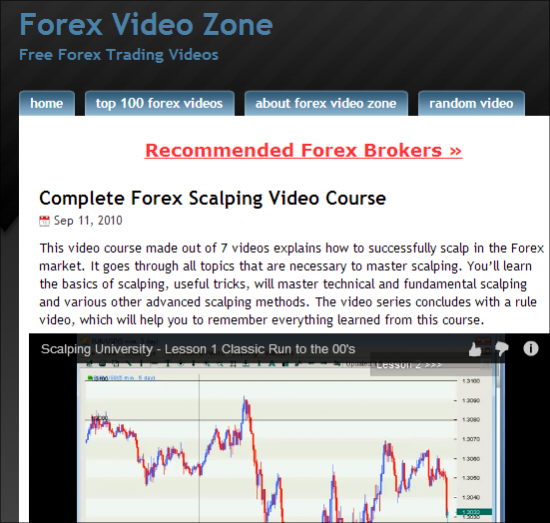 forex-site-09-forexvideozone-com