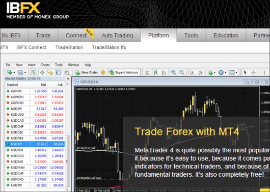 forex-site-10-ibfx-com