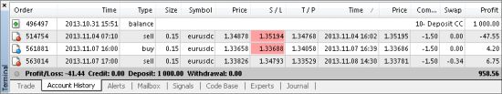 losing trades huge risk