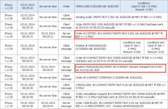 JForex AudUsd pending order that was copied as market order to mt4
