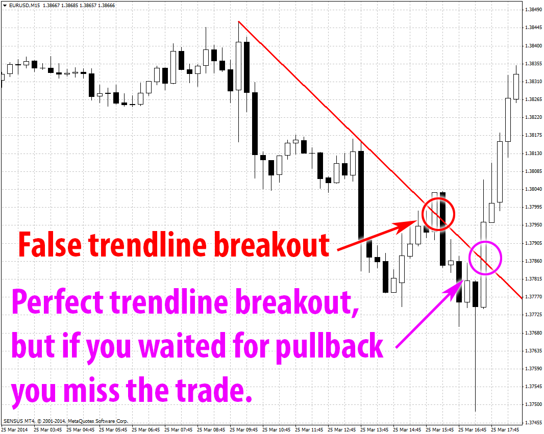 T trading up strategies
