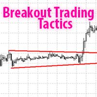 EurUsd price triangle breakout