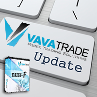 Vavatrade Daily-F strategy update