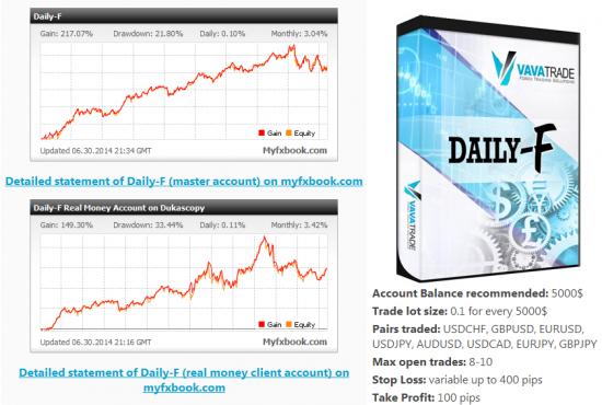 Example of a signal website from VavaTrade-com
