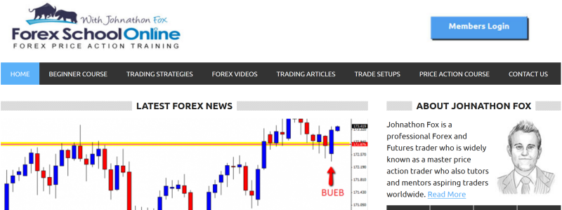 Forex blogs top