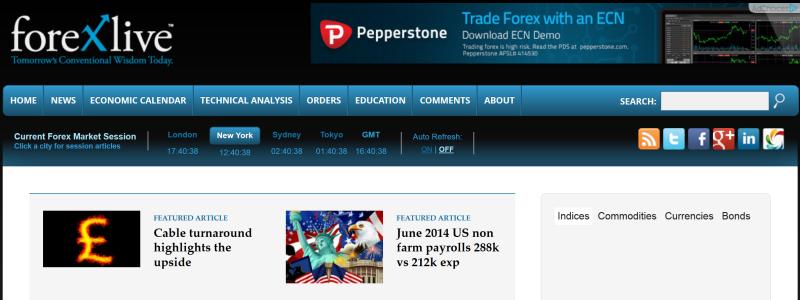 forexlive.com