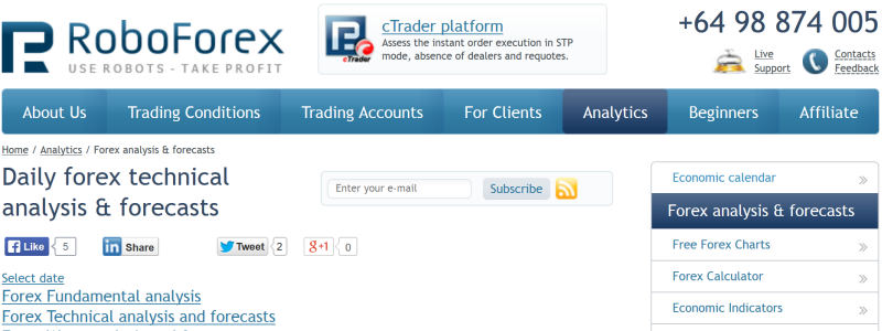 Forex website list