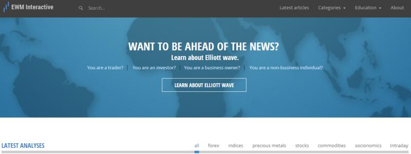 ewminteractive.com