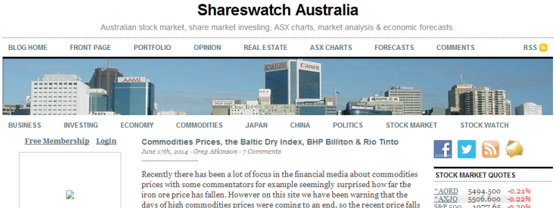 SharesWatch.com.au