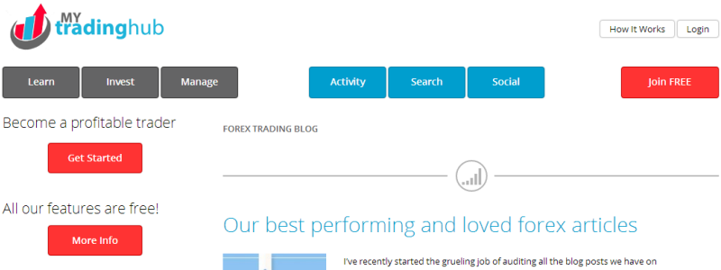 Top 5 forex trading sites