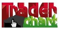 Trader On Chart app logo