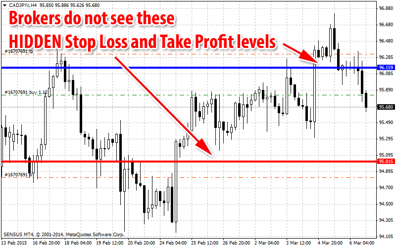 How to Hide Stop Loss and Take Profit on Many Pairs at Once