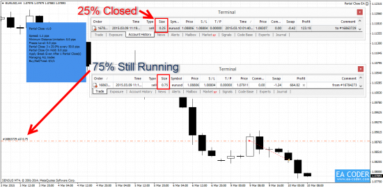 In this picture we see 75% of the EURUSD trade is still running while 25% of that trade was scaled out (Partially closed).