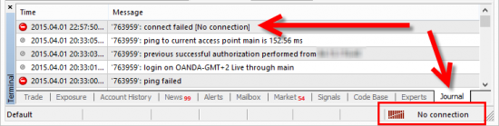 In the right-bottom corner of the MT4 terminal window you will be notified if there no connection to the broker server.
