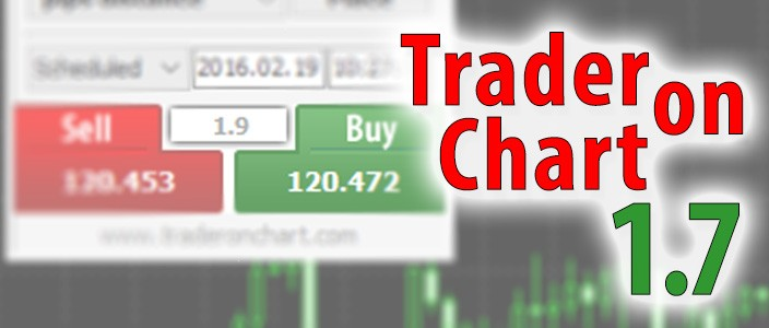 Trader on Chart 1.7