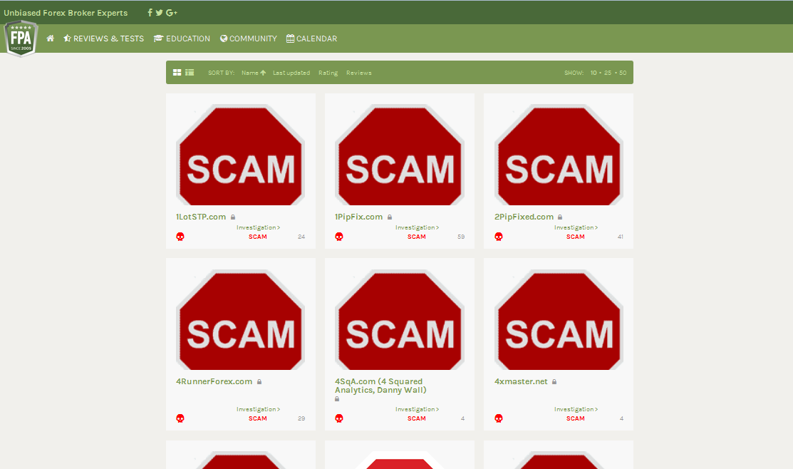How forexpeacearmy identifies scam websites
