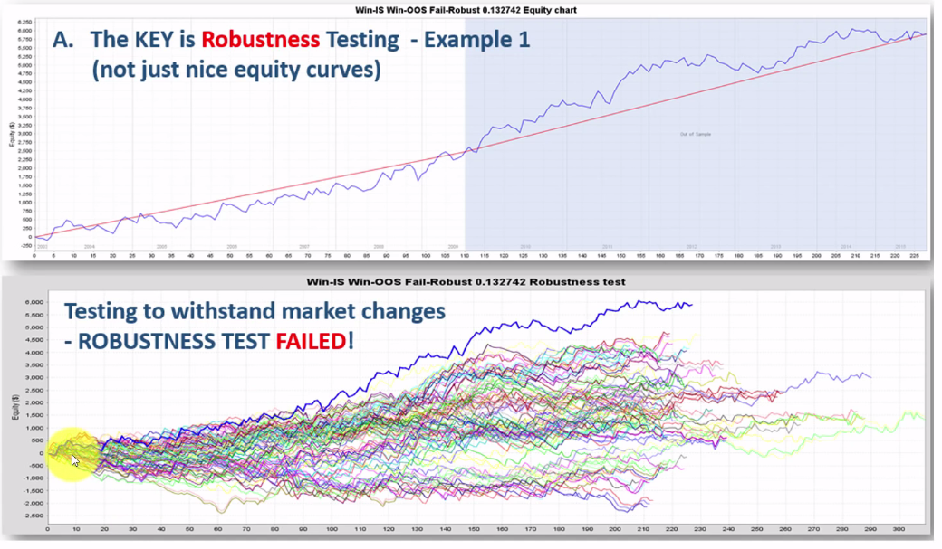 How good is the claims of the robustness test