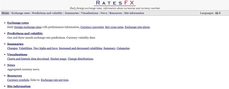 ratesfx.com