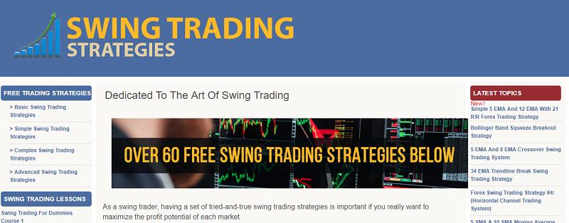 swing-trading-strategies.com