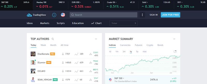 tradingview.com
