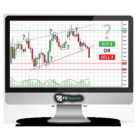 forex tradingcharts