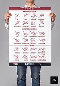 Cheatsheet Chart Patterns 195x280