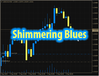 03 Shimmering Blues mt4 chart template example 340x260