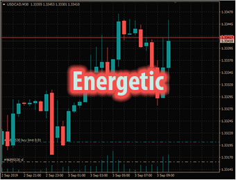 38 Energetic mt4 chart template example 340x260